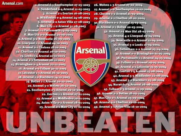 Todos y cada uno de los 49 partidos en que el Arsenal se mantuvo invicto en la Premier League (Imagen: soccerpulse.com)