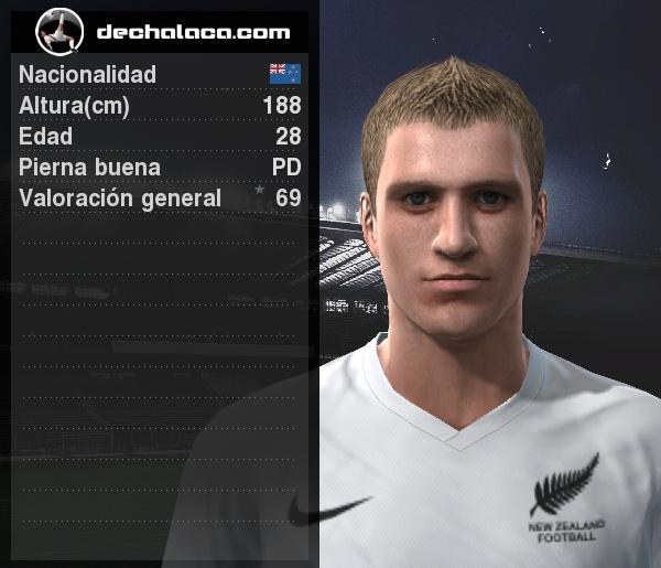 Chris Killen protagonizó la mayor sorpresa de nuestras simulaciones: un 0-3 memorable para Nueva Zelanda (Imagen: PES Edit / Edición: Peru Evolution Soccer)