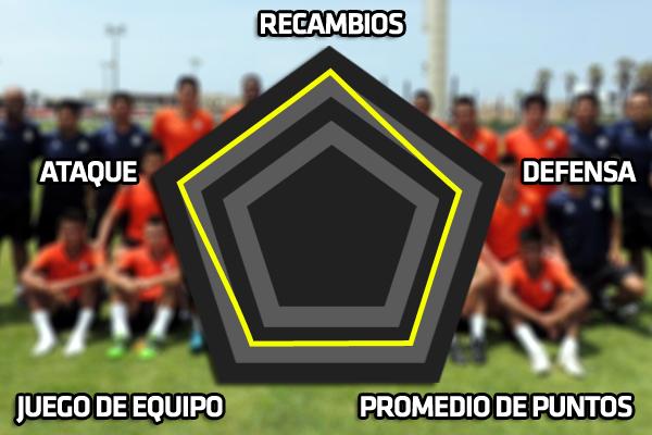 (Composición fotográfica: Aldo Ramírez / DeChalaca.com)
