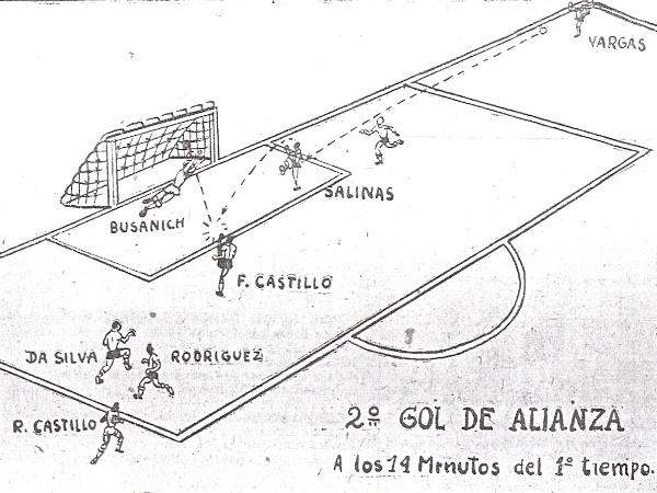 Así se gestó el segundo gol íntimo: Vargas centró a Salinas y este dejó solo a Pedraza para que este batiera a Busanich. El dibujo de la época consigna por error a Félix Castillo como autor del remate final (Dibujo: revista Equipo)