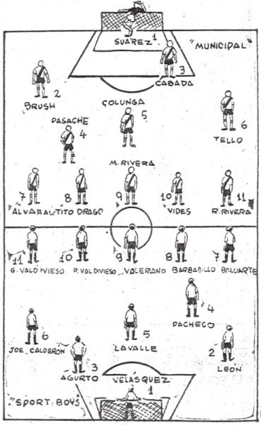 Así se pararon Boys y Municipal para el decisivo cotejo. El 2-3-5 era el esquema común (Recorte: diario La Prensa)