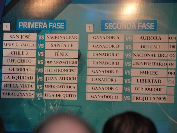 NUESTROS INTERESES. Parte del tablero completo de la Copa Sudamericana 2011, donde se puede ver los nombres de los equipos peruanos y sus respectivos rivales. (Foto: Nicolás Rey / DeChalaca.com, enviado especial a Argentina)