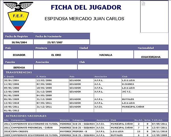 La Federación Ecuatoriana de Fútbol registra al jugador Juan Carlos Espinosa Mercado cuya trayectoria se corta en la temporada 2012 (Captura: ecuafutbol.org)